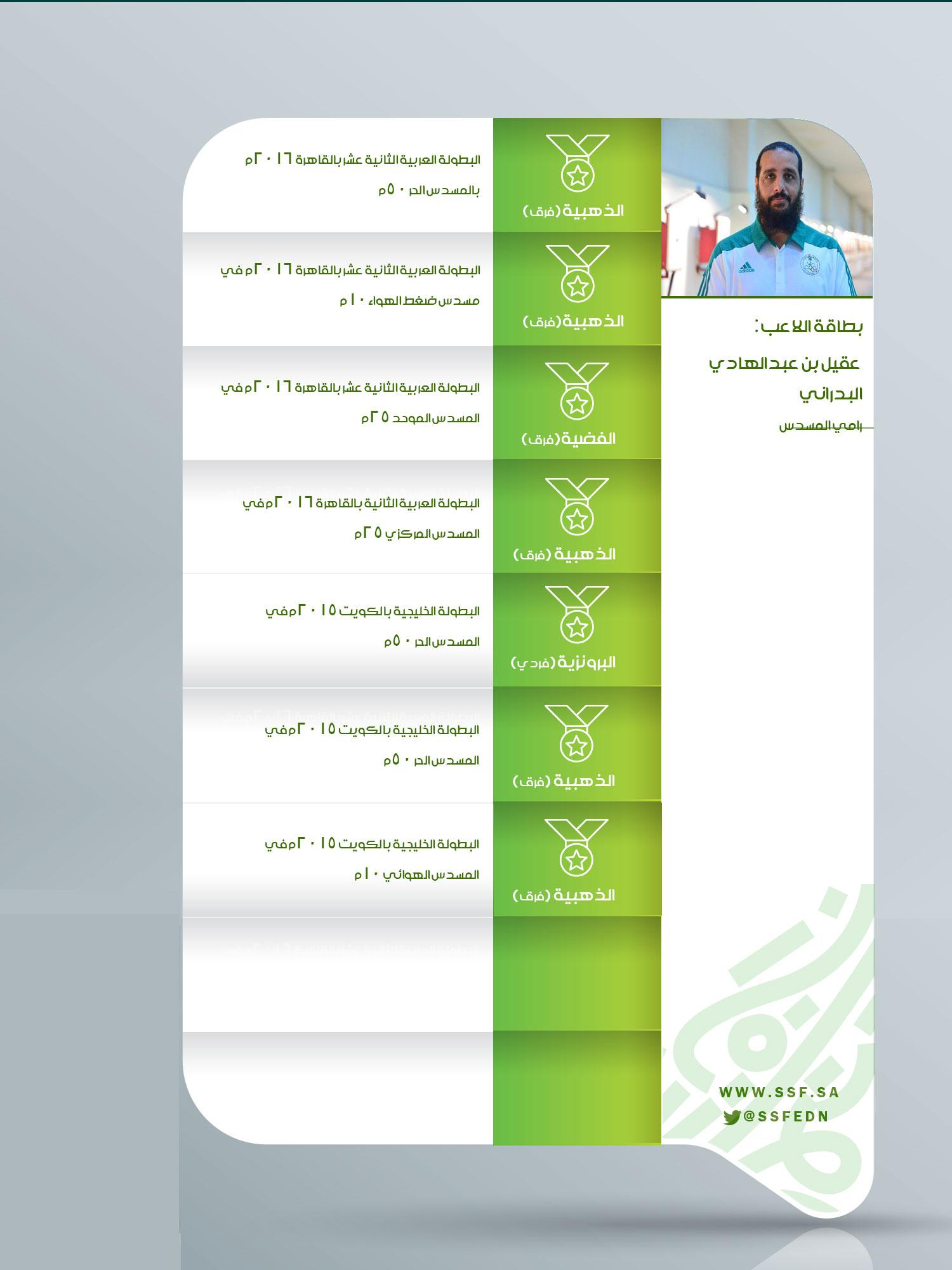 عقيل-بن-عبدالهادي-البدراني