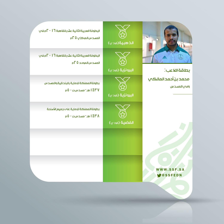 محمد-بن-أحمد-المالكي