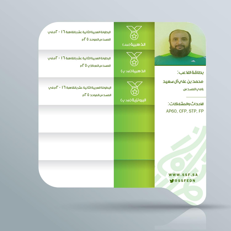 محمد-بن-علي-آل-سعيد