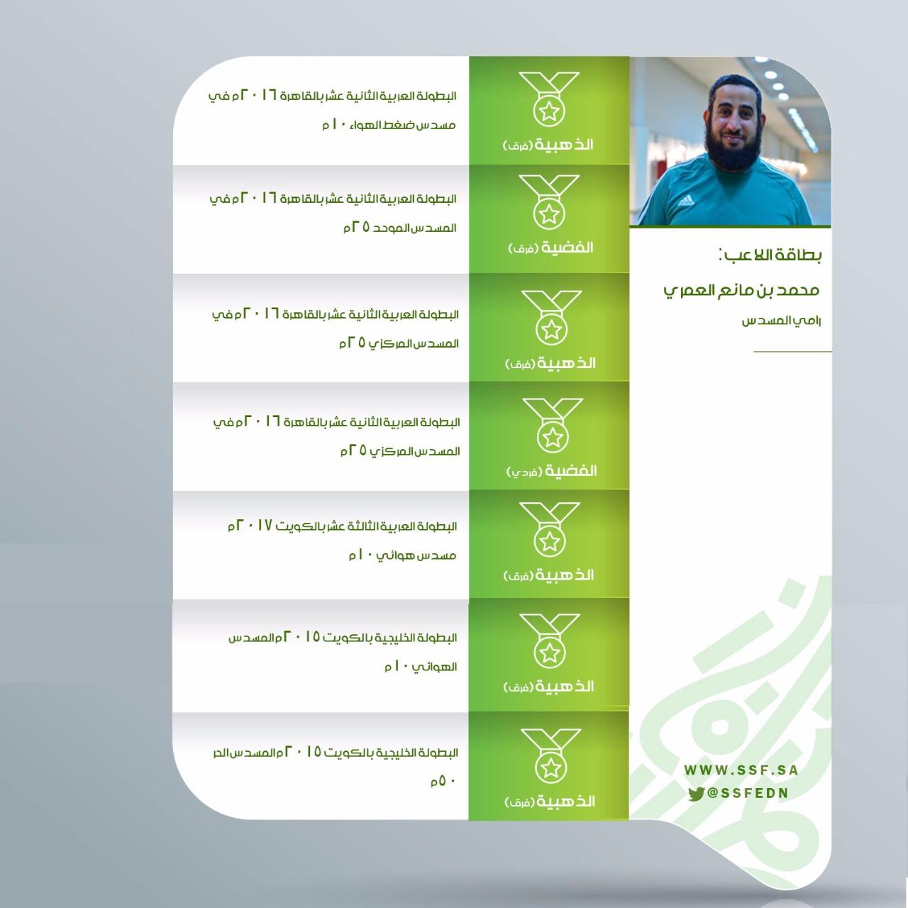 محمد بن مانع العمري